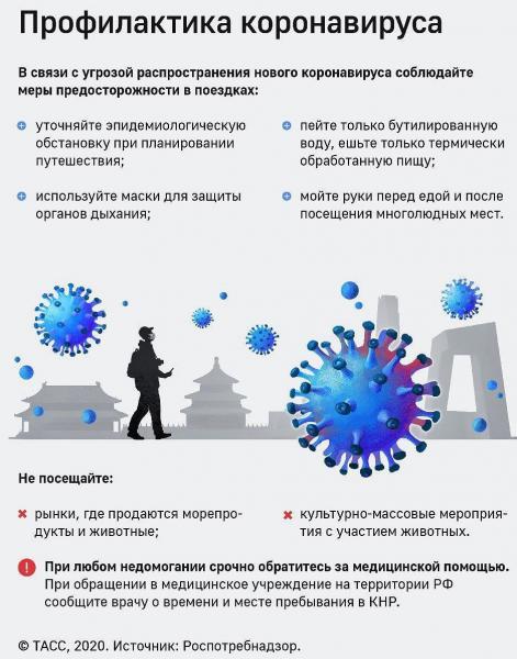 http://gbuz-gp8.ru/sites/default/files/profilaktika_koronavirusa.jpg